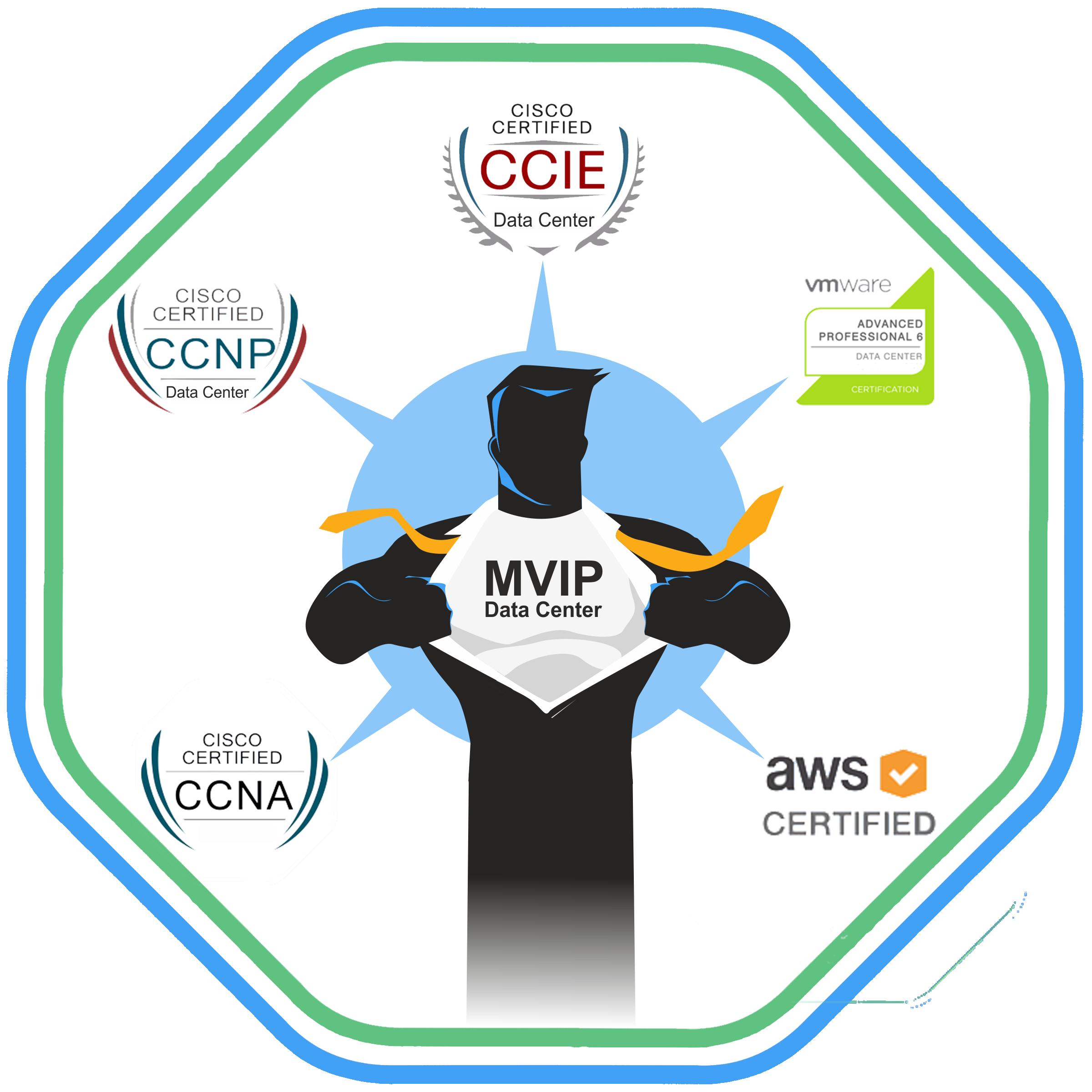 MVIP – Data Centern